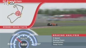 Rtl Gp: Formule 1 - Brembo Brakefacts Engeland