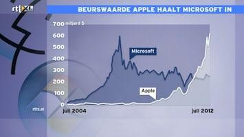 RTL Z Opening Wallstreet Afl. 166