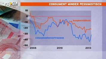 RTL Nieuws Mathijs Bouman: Consument nog steeds chagrijnig