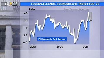 RTL Z Nieuws 17:00 Tegenvallende economische indicator VS
