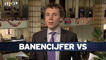 RTL Z Voorbeurs 'Stoppen of verminderen QE kan beurs raken'