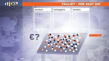 RTL Nieuws Griekenland failliet: hoe gaat dat?