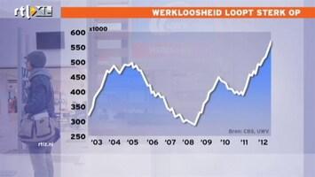 RTL Nieuws CBS: 'Zwaar weer op de arbeidsmarkt'