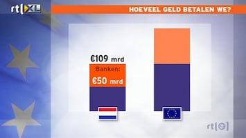 RTL Nieuws EU-landen betalen toch volle pond