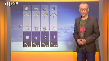 RTL Weer RTL Weer 24 juni 2013 06:30