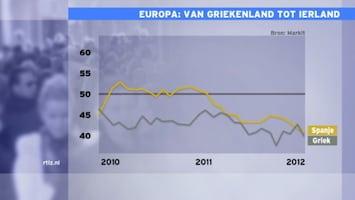 RTL Z Nieuws 17:30 2012 /130