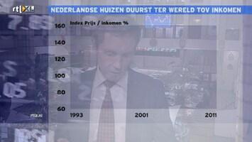 RTL Z Nieuws RTL Z Nieuws - 16:06 uur /126
