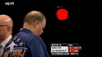 Rtl 7 Darts: Premier League - Afl. 19