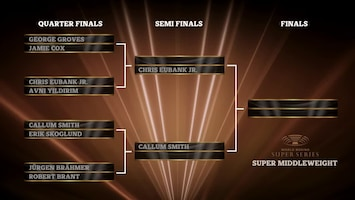 World Boxing Super Series - Groves Vs. Cox