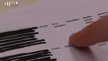 RTL Nieuws Medici verwzijgen verdachte sterfgevallen