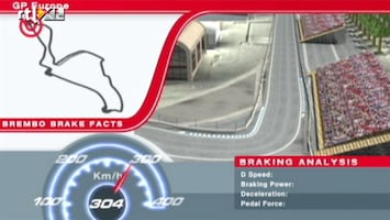 RTL GP: Formule 1 Brakefacts - Grand Prix Europa