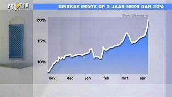 RTL Z Nieuws Griekse rente op 2 jaar meer dan 20%