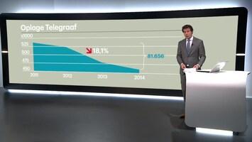 Rtl Z Nieuws - 17:30 - 10:05 Uur