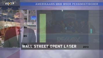 Rtl Z Opening Wall Street - Afl. 224