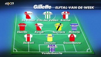 Voetbal International Afl. 14
