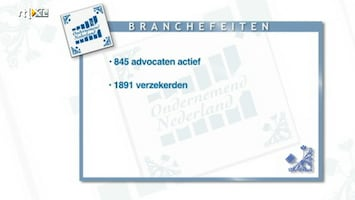 Ondernemend Nederland - Ondernemend Nederland /7