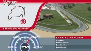 Rtl Gp: Formule 1 - Brakefacts Hongarije