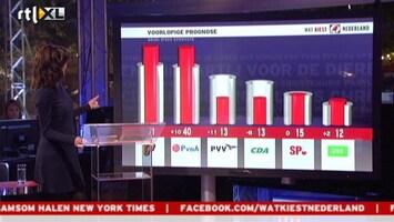 RTL Nieuws Eerste prognose: VVD 41 zetels, PvdA 40