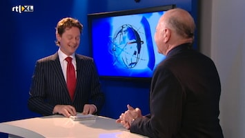 RTL Z Interview Marc Faber