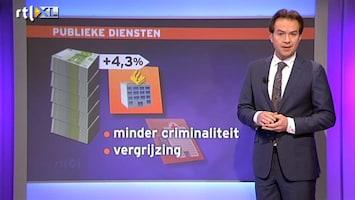 RTL Nieuws SCP-onderzoek krijgt veel kritiek