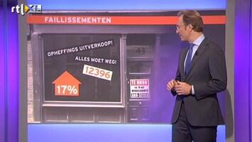 RTL Nieuws Dit jaar meer faillissementen dan ooit tevoren