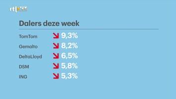 RTL Z Beurs Afl. 1