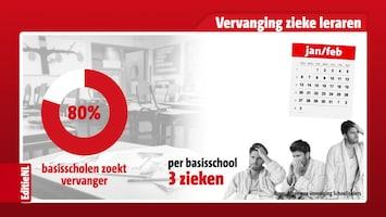 Editie NL Afl. 25