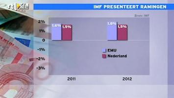 RTL Z Nieuws IMF: Nederland presteert iets slechter dan de EMU