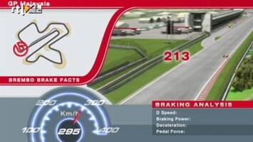 Rtl Gp: Formule 1 - Brakefacts Maleisie