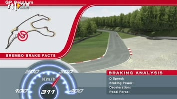 RTL GP: Formule 1 Brakefacts Belgie