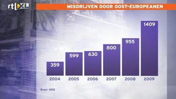 RTL Nieuws Oost-Europeanen in Nederland steeds crimineler