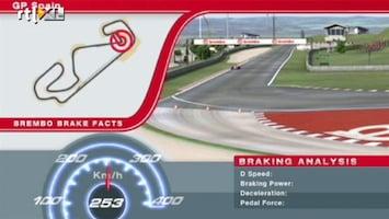 RTL GP: Formule 1 Brakefacts Spanje