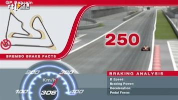 Rtl Gp: Formule 1 - Brakefacts Gp Bahrein