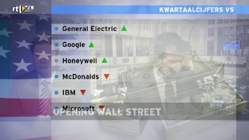 Rtl Z Opening Wall Street - Afl. 77