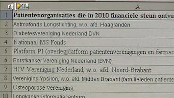 RTL Nieuws Dubieuze geldschieters patientenclubs