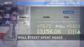 RTL Z Opening Wallstreet Afl. 213