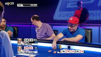 Rtl Poker: European Poker Tour - Barcelona 2