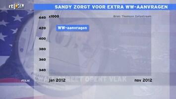 RTL Z Opening Wallstreet Afl. 228