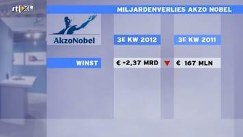 RTL Z Nieuws RTL Z Nieuws - 10:00 uur /208