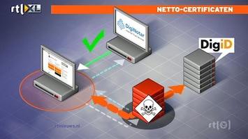 RTL Nieuws Hoe werkt dat met die certificaten?
