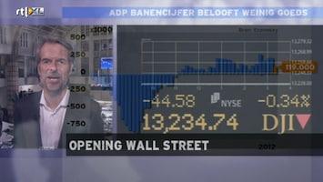 Rtl Z Opening Wall Street - Afl. 87