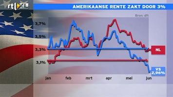 RTL Z Nieuws 12:00 Desperate zoektocht beleggers naar rendement