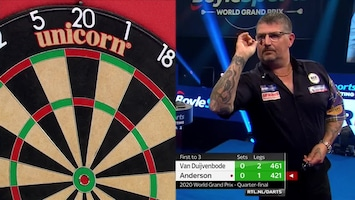 RTL 7 Darts: World Grand Prix