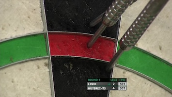 RTL 7 Darts: The Masters