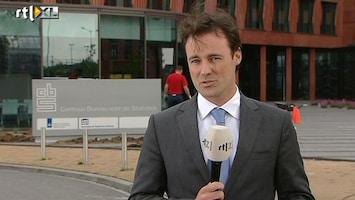 RTL Z Nieuws Export zakt, maar is nog wel groeimotor