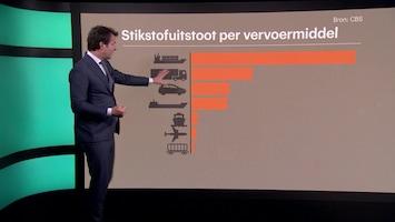 Stikstofreductie uitstoot wegverkeer schepen snelheid