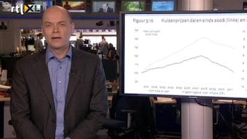 RTL Nieuws Mathijs Bouman over de CPB-cijfers