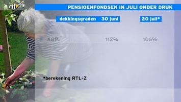 RTL Z Nieuws RTL Z Nieuws 16:06