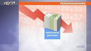 RTL Nieuws Pensioenstelsel rigoreus op schop