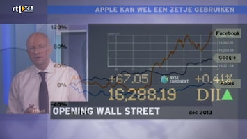 Rtl Z Opening Wall Street - Afl. 253